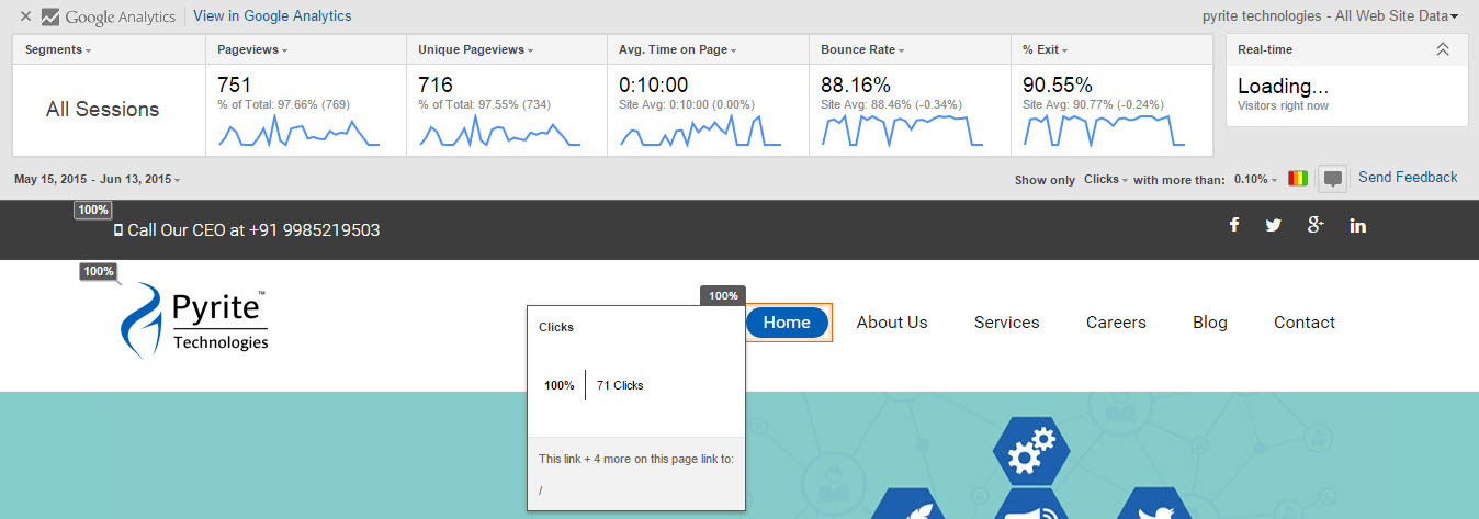 Page Analytics Chrome Extension for UX
