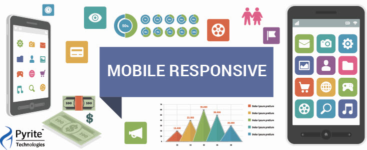 mobile responsive services india
