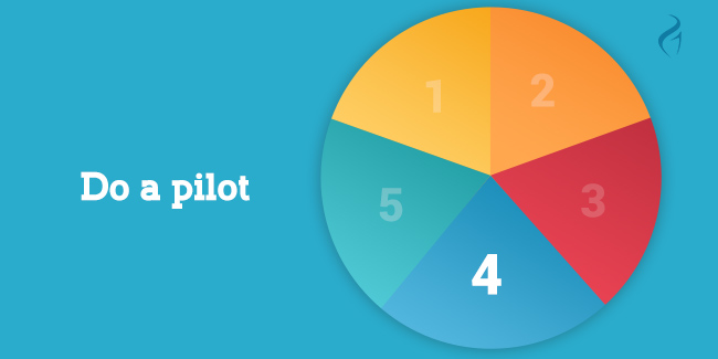 content marketing pilot